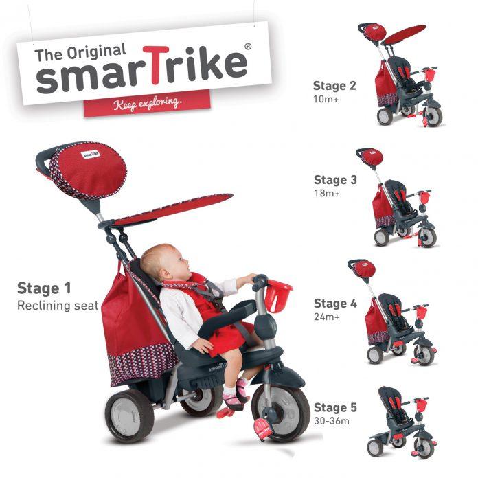 Detské trojkolky Smart Trike