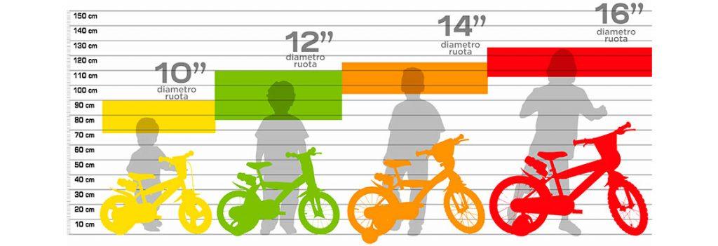 Tabuľka akú veľkosť bicykla vybrať