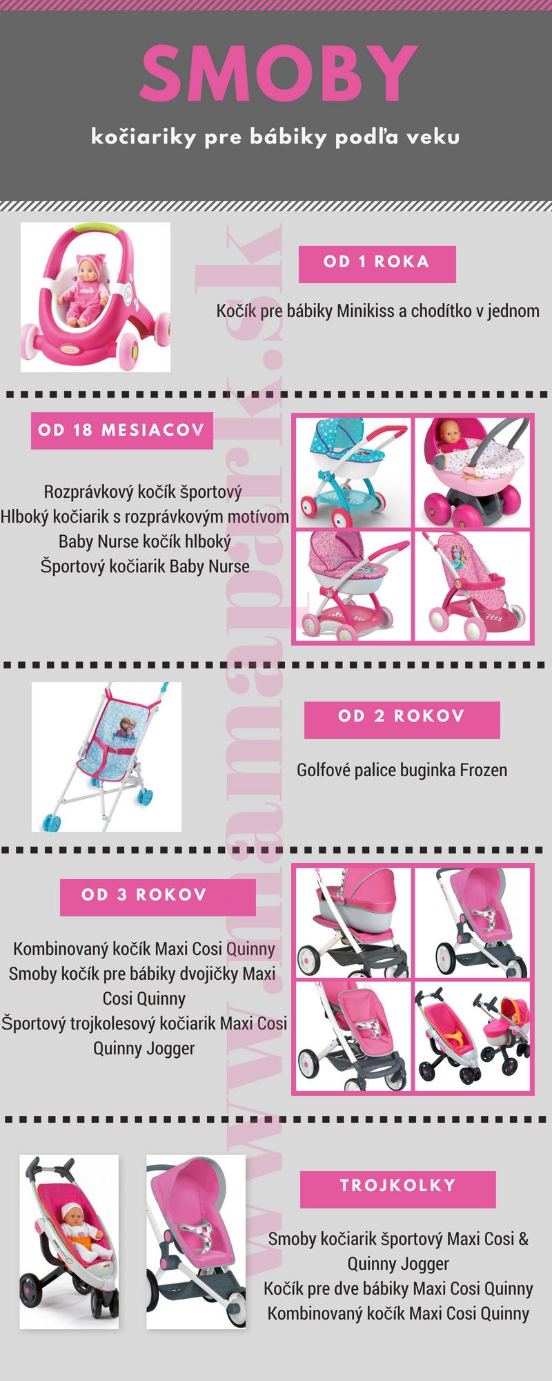 Smoby kočík pre bábiky podľa veku